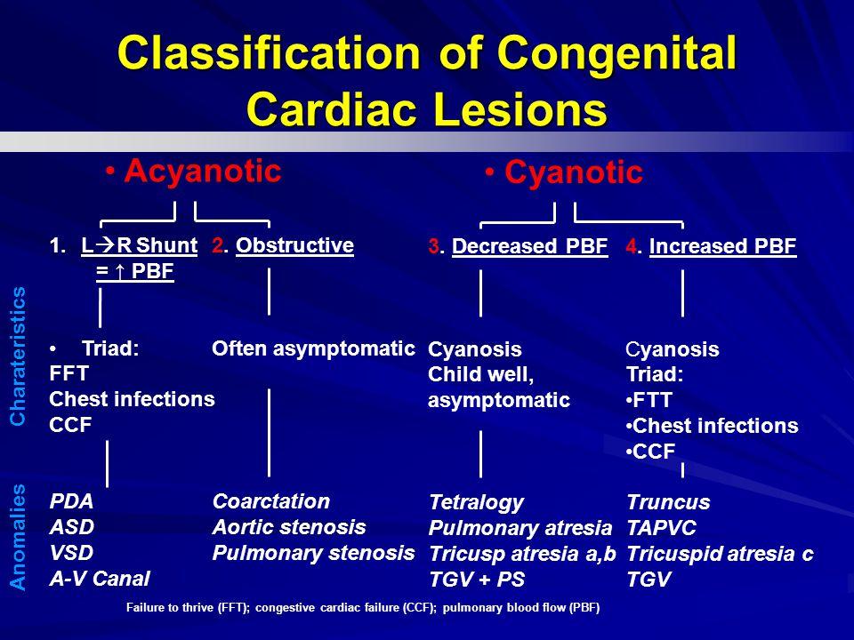 Classification of Congenital Cardiac Lesions Failure to thrive (FFT); congestive cardiac failure (CCF); pulmonary blood flow (PBF) Anomalies Charateri