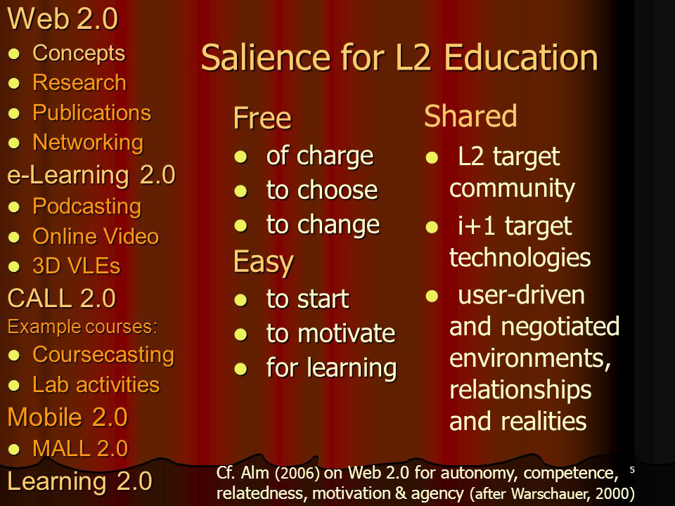 5 Salience for L2 Education Web 2.0 Concepts Concepts Research Research Publications Publications Networking Networking e-Learning 2.0 Podcasting Podcasting Online Video Online Video 3D VLEs 3D VLEs CALL 2.0 Example courses: Coursecasting Coursecasting Lab activities Lab activities Mobile 2.0 MALL 2.0 MALL 2.0 Learning 2.0 Free of charge of charge to choose to choose to change to changeEasy to start to start to motivate to motivate for learning for learning Shared L2 target community i+1 target technologies user-driven and negotiated environments, relationships and realities Cf.