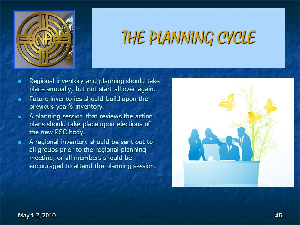 45 THE PLANNING CYCLE Regional inventory and planning should take place annually; but not start all over again. Regional inventory and planning should