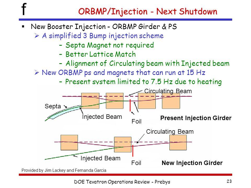 f DOE Tevatron Operations Review - Prebys 23 ORBMP/Injection - Next Shutdown ORBMP/Injection - Next Shutdown  New Booster Injection - ORBMP Girder &