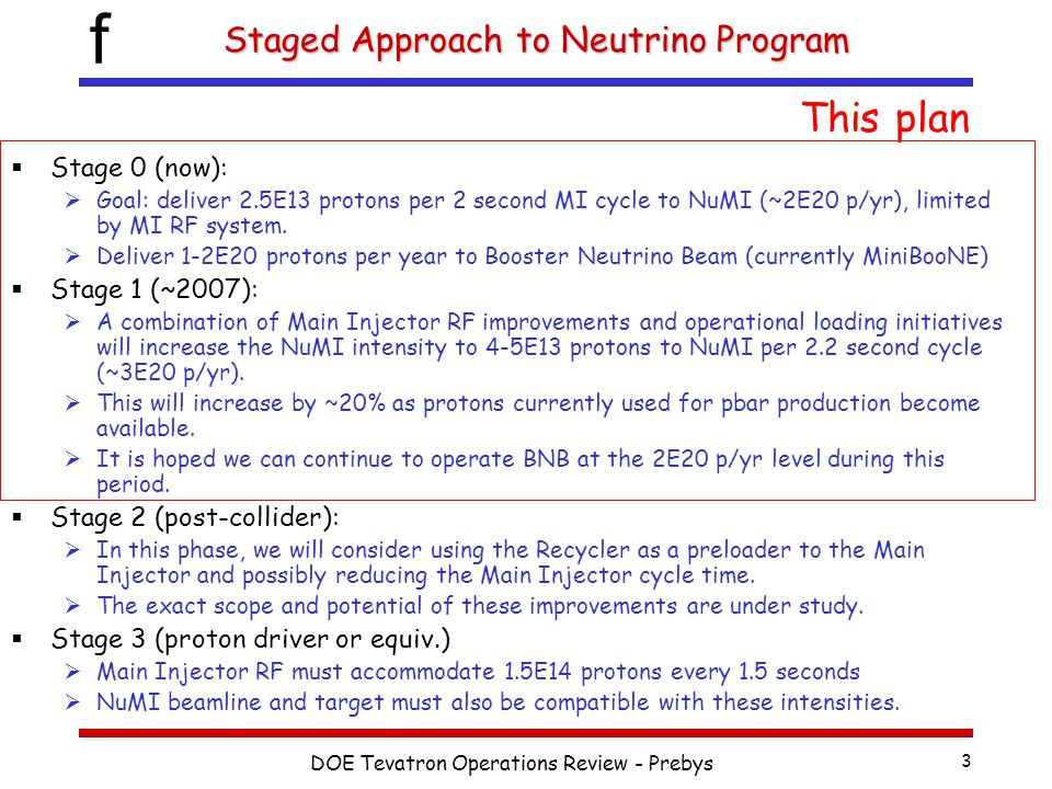 f DOE Tevatron Operations Review - Prebys 3 Staged Approach to Neutrino Program  Stage 0 (now):  Goal: deliver 2.5E13 protons per 2 second MI cycle to NuMI (~2E20 p/yr), limited by MI RF system.