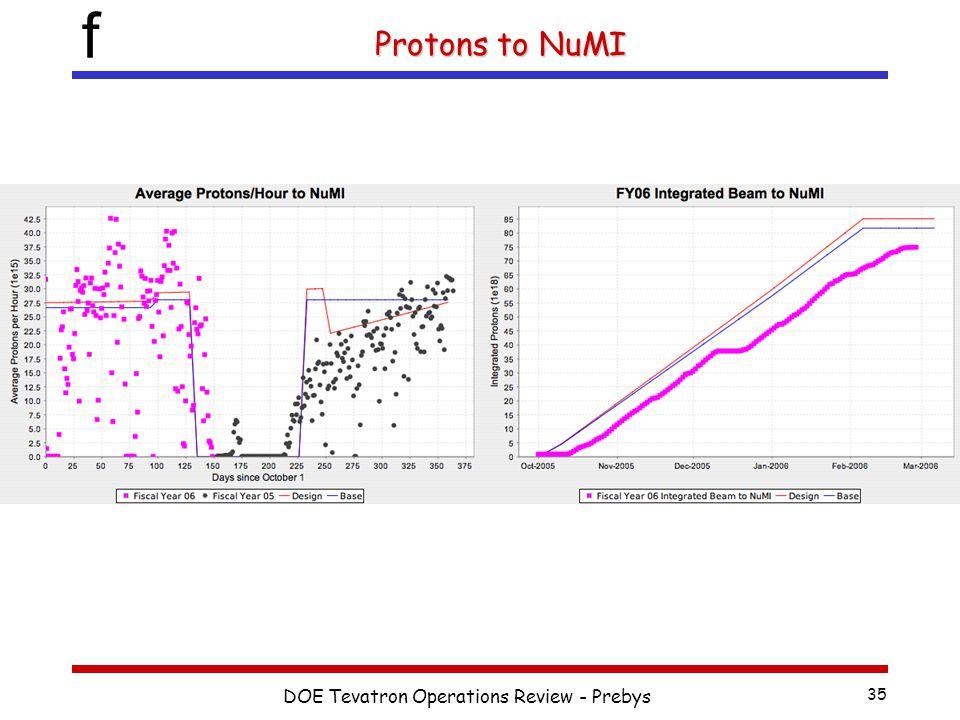 f DOE Tevatron Operations Review - Prebys 35 Protons to NuMI