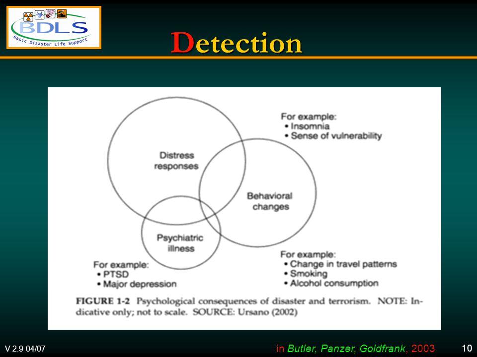 V 2.9 04/07 10 Detection in Butler, Panzer, Goldfrank, 2003