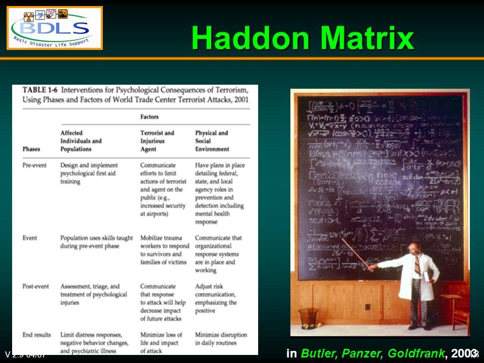V 2.9 04/07 18 Haddon Matrix in Butler, Panzer, Goldfrank, 2003