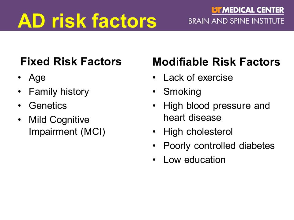 AD risk factors Fixed Risk Factors Age Family history Genetics Mild Cognitive Impairment (MCI) Modifiable Risk Factors Lack of exercise Smoking High blood pressure and heart disease High cholesterol Poorly controlled diabetes Low education