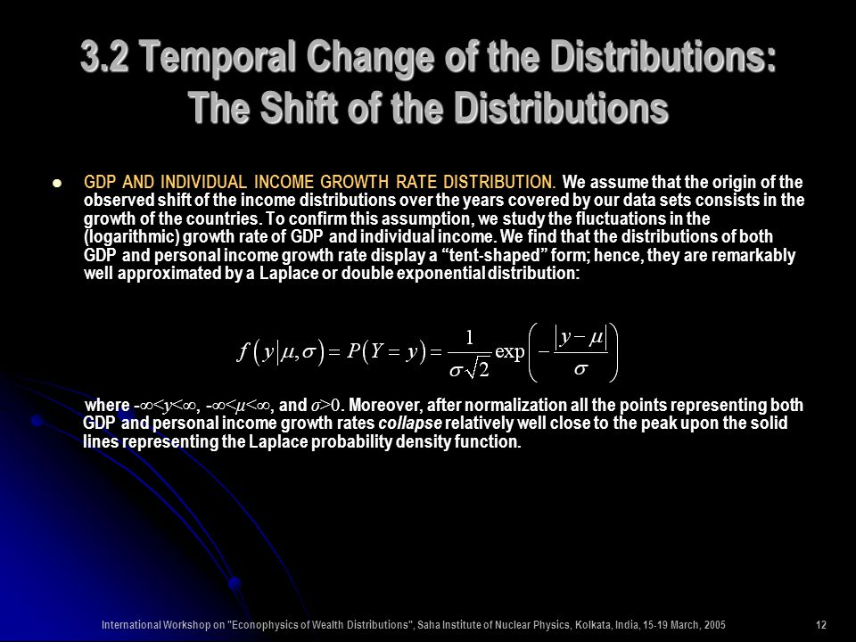 International Workshop on Econophysics of Wealth Distributions , Saha Institute of Nuclear Physics, Kolkata, India, 15-19 March, 200512 3.2 Temporal Change of the Distributions: The Shift of the Distributions GDP AND INDIVIDUAL INCOME GROWTH RATE DISTRIBUTION.