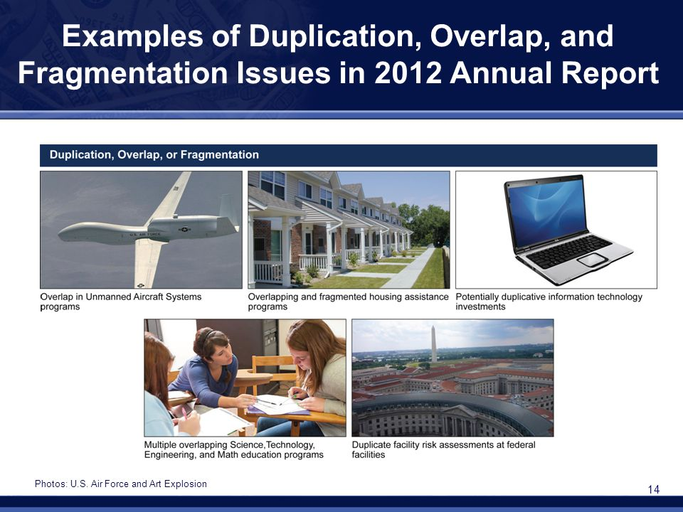 Examples of Duplication, Overlap, and Fragmentation Issues in 2012 Annual Report 14 Photos: U.S. Air Force and Art Explosion