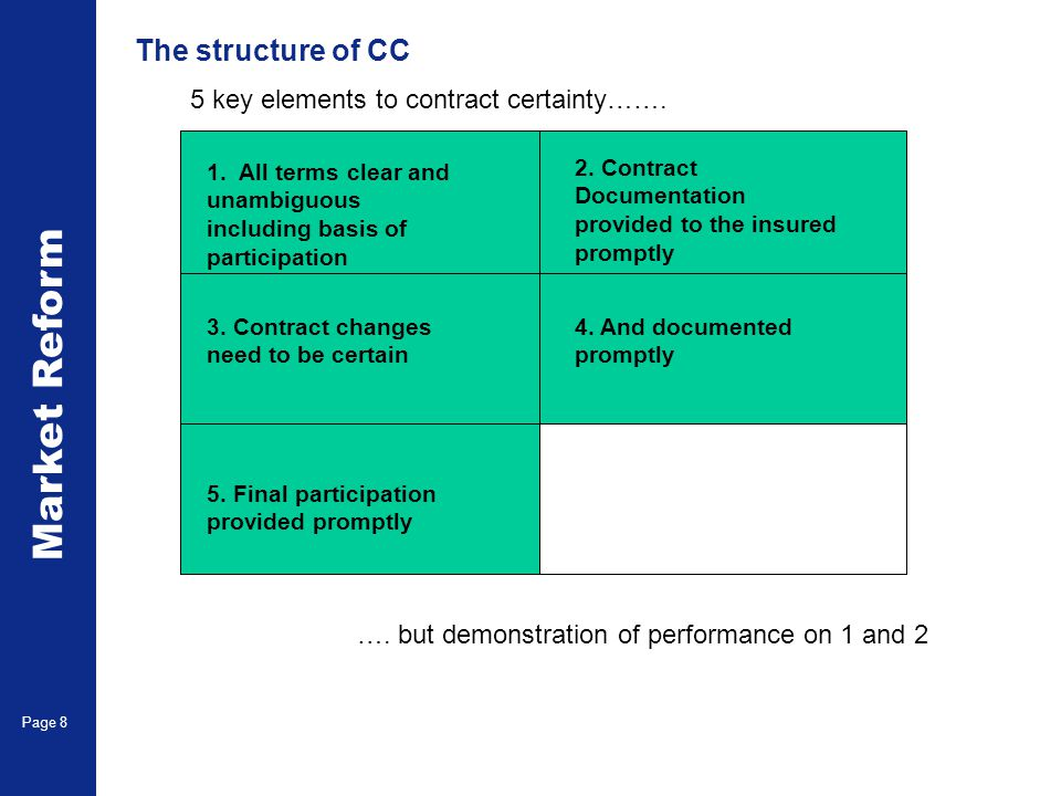 Market Reform Page 8 The structure of CC 1. All terms clear and unambiguous including basis of participation 2. Contract Documentation provided to the