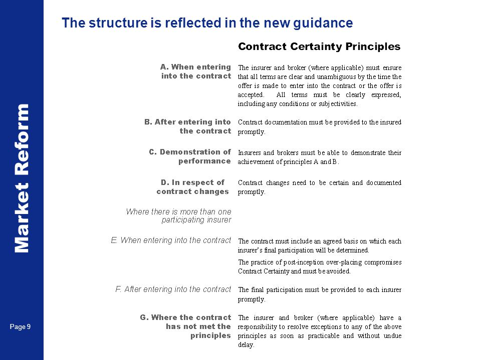 Market Reform Page 9 The structure is reflected in the new guidance