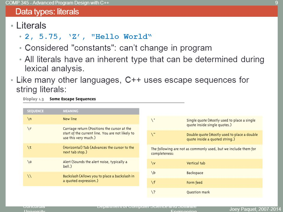 Concordia University Department of Computer Science and Software Engineering Literals 2, 5.75, 'Z', Hello World Considered constants : can't change in program All literals have an inherent type that can be determined during lexical analysis.