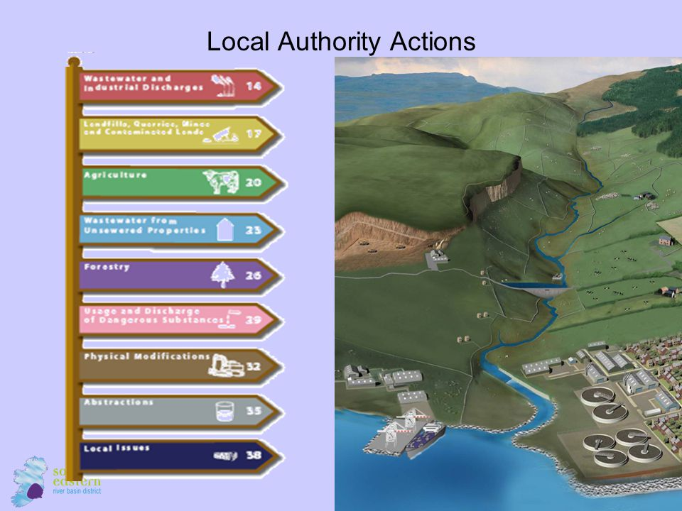 15 Local Authority Actions
