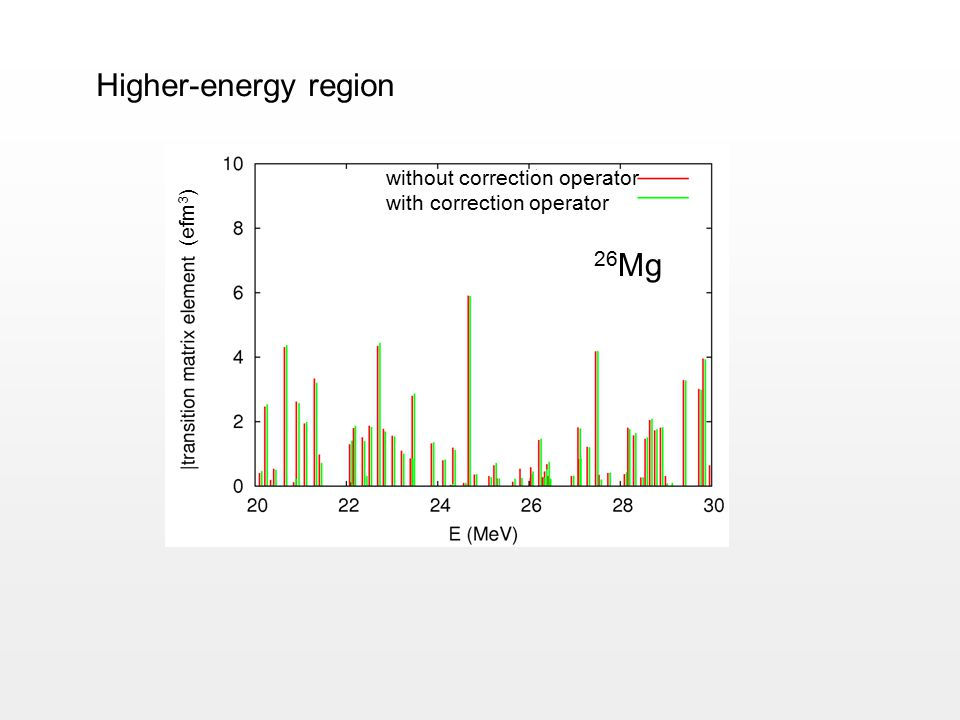 without correction operator with correction operator 26 Mg (efm 3 ) Higher-energy region