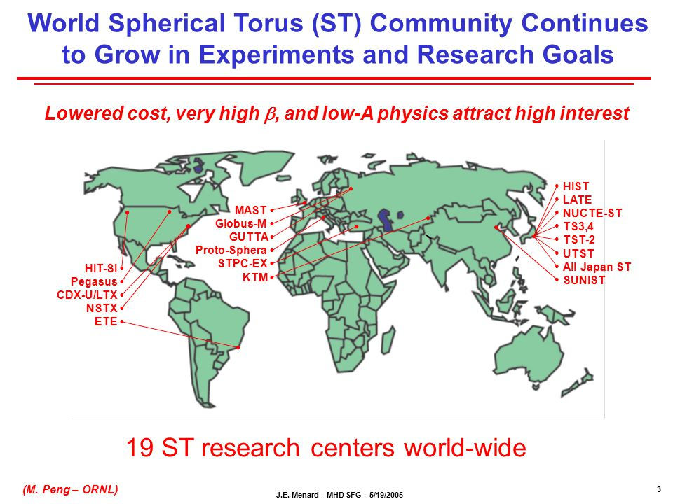 J.E. Menard – MHD SFG – 5/19/2005 3 World Spherical Torus (ST) Community Continues to Grow in Experiments and Research Goals Lowered cost, very high 
