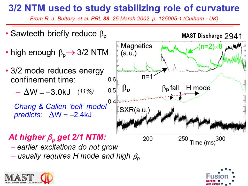 3/2 NTM used to study stabilizing role of curvature From R. J. Buttery, et al. PRL 88, 25 March 2002, p. 125005-1 (Culham - UK) 2941 At higher  p get