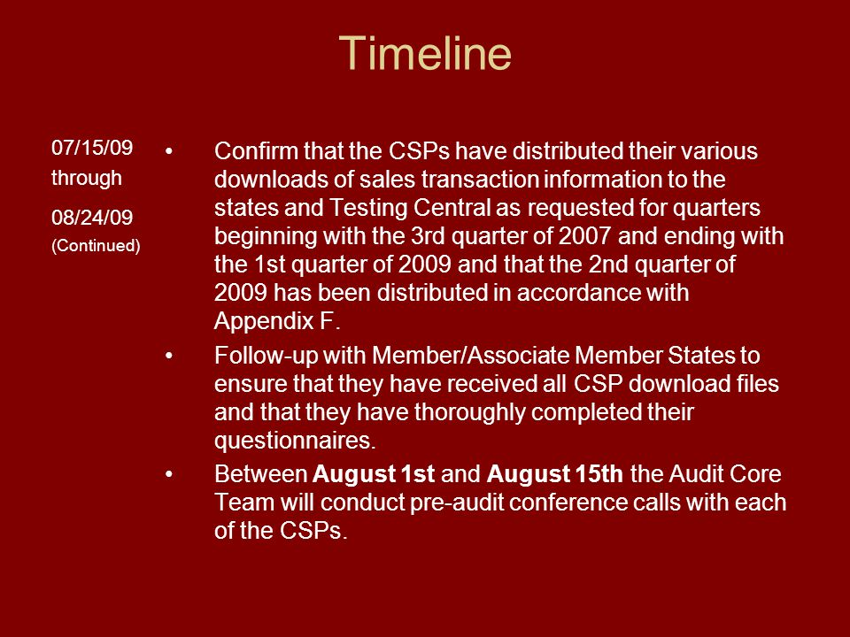 Timeline 07/15/09 through 08/24/09 (Continued) Confirm that the CSPs have distributed their various downloads of sales transaction information to the