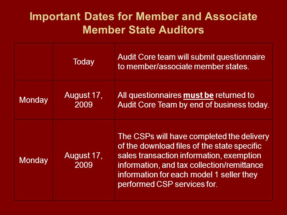 Important Dates for Member and Associate Member State Auditors Today Audit Core team will submit questionnaire to member/associate member states. Mond