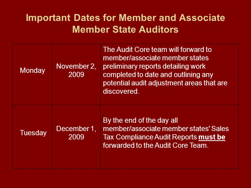 Important Dates for Member and Associate Member State Auditors Monday November 2, 2009 The Audit Core team will forward to member/associate member sta