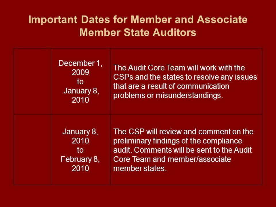 Important Dates for Member and Associate Member State Auditors December 1, 2009 to January 8, 2010 The Audit Core Team will work with the CSPs and the states to resolve any issues that are a result of communication problems or misunderstandings.