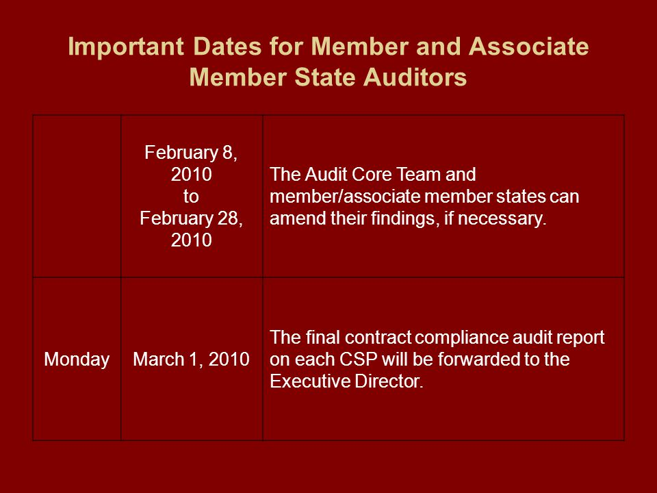 Important Dates for Member and Associate Member State Auditors February 8, 2010 to February 28, 2010 The Audit Core Team and member/associate member states can amend their findings, if necessary.