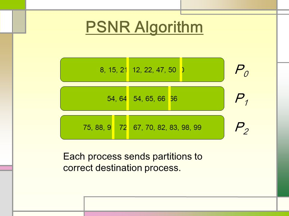 PSNR Algorithm Each process sends partitions to correct destination process.