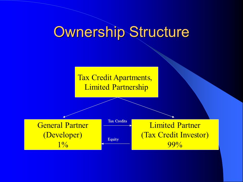 Ownership Structure Tax Credit Apartments, Limited Partnership General Partner (Developer) 1% Limited Partner (Tax Credit Investor) 99% Tax Credits Equity