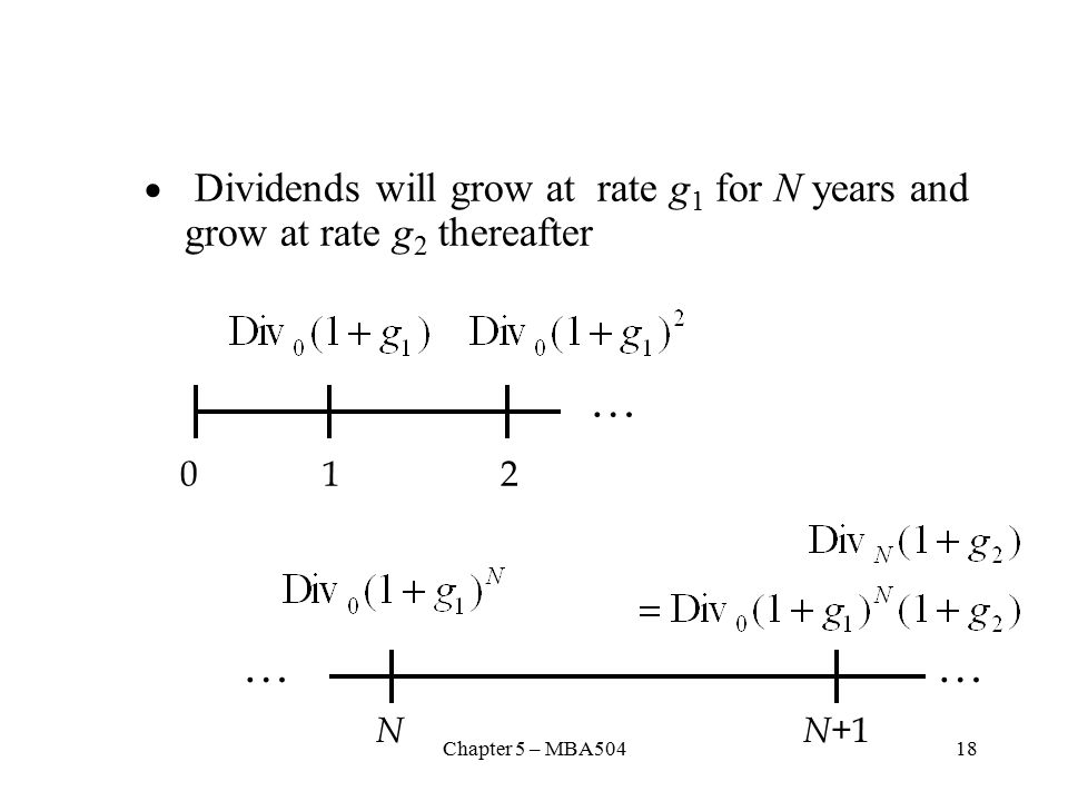 Chapter 5 – MBA50418  Dividends will grow at rate g 1 for N years and grow at rate g 2 thereafter … 0 1 2 … NN +1 …