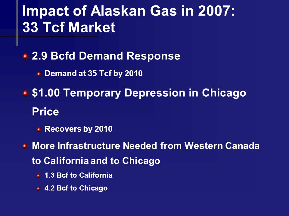 Impact of Alaskan Gas in 2010: 35 Tcf Market 2.9 Bcfd Demand Response $1.00 Temporary Depression in Chicago Price More Infrastructure Needed from Western Canada to California and to Chicago 1.8 Bcf to California 4.2 Bcf to Chicago