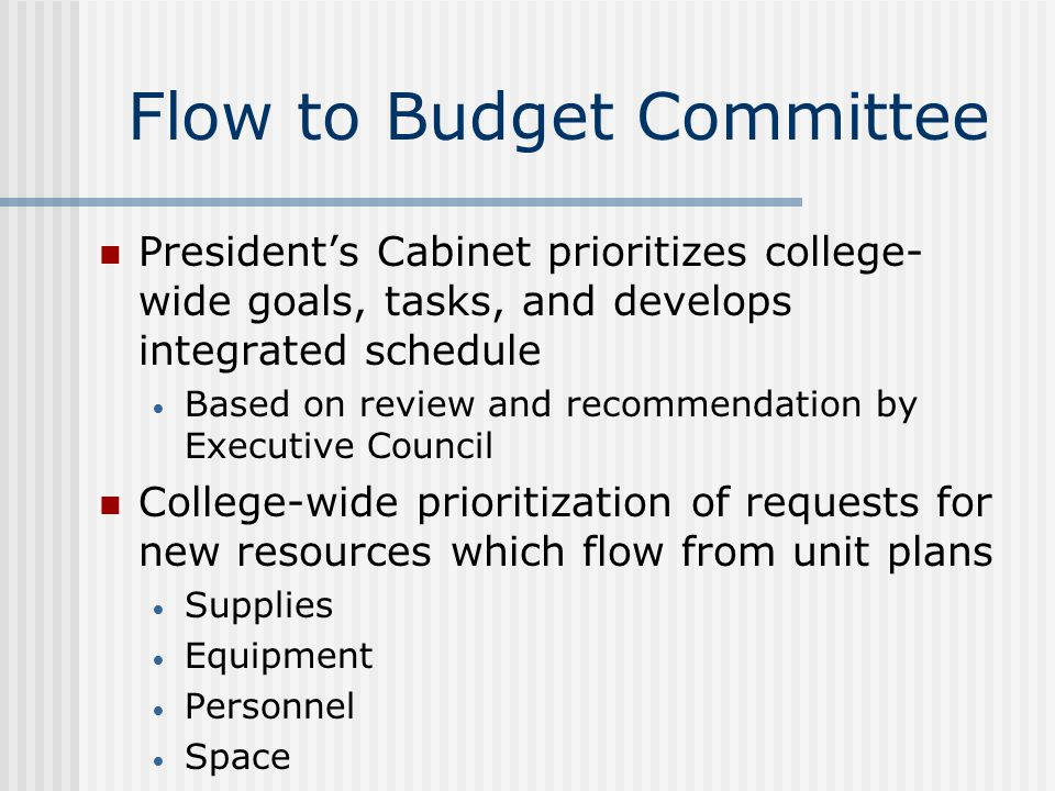 Flow to Budget Committee President's Cabinet prioritizes college- wide goals, tasks, and develops integrated schedule Based on review and recommendati