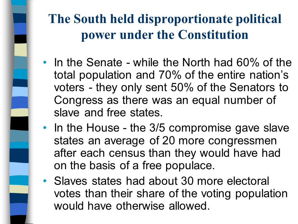 The South held disproportionate political power under the Constitution In the Senate - while the North had 60% of the total population and 70% of the