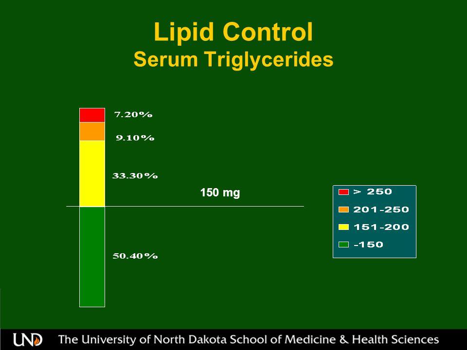 Lipid Control Serum Triglycerides 150 mg