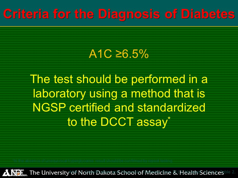 Criteria for the Diagnosis of Diabetes A1C ≥6.5% The test should be performed in a laboratory using a method that is NGSP certified and standardized to the DCCT assay * *In the absence of unequivocal hyperglycemia, result should be confirmed by repeat testing.