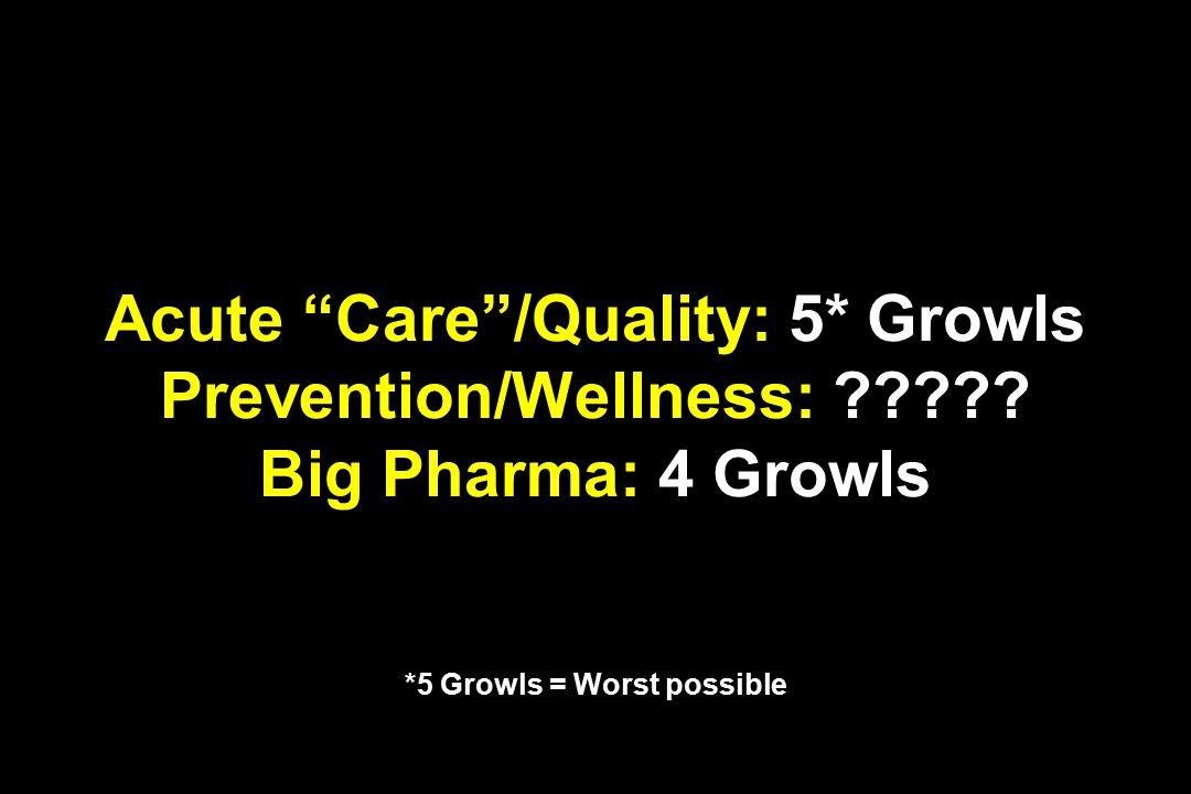 Acute Care /Quality: 5* Growls Prevention/Wellness: ????.