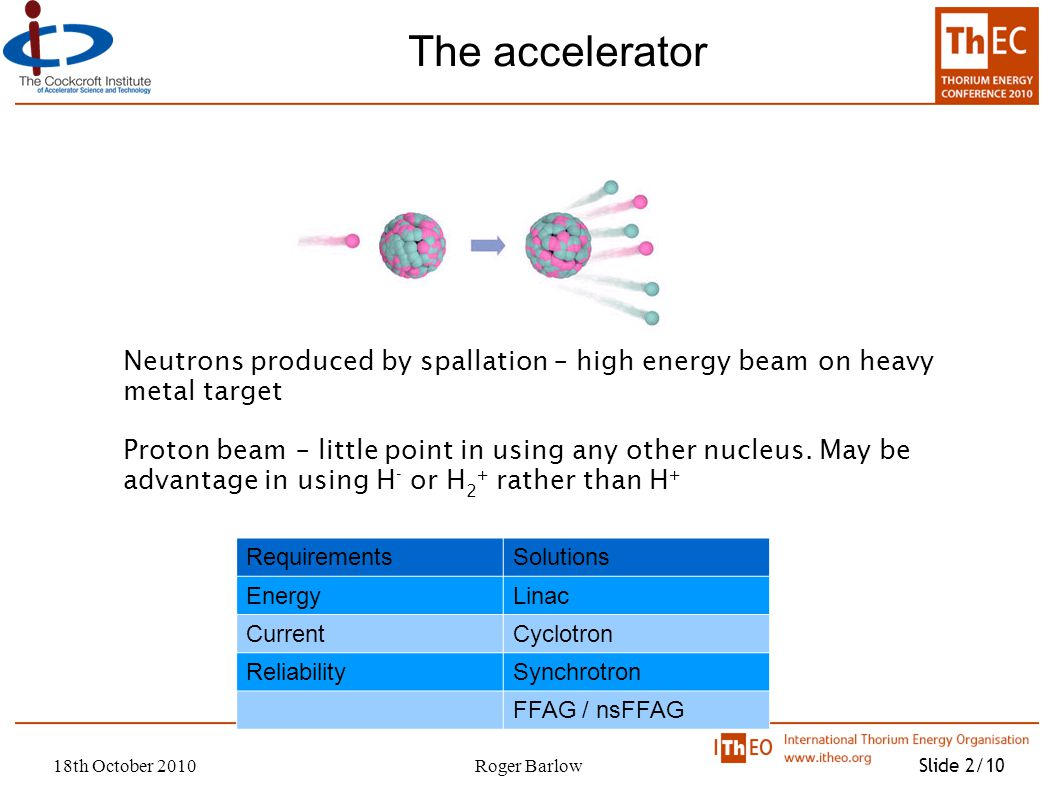 18th October 2010Roger Barlow Slide 2/10 The accelerator Neutrons produced by spallation – high energy beam on heavy metal target Proton beam – little point in using any other nucleus.