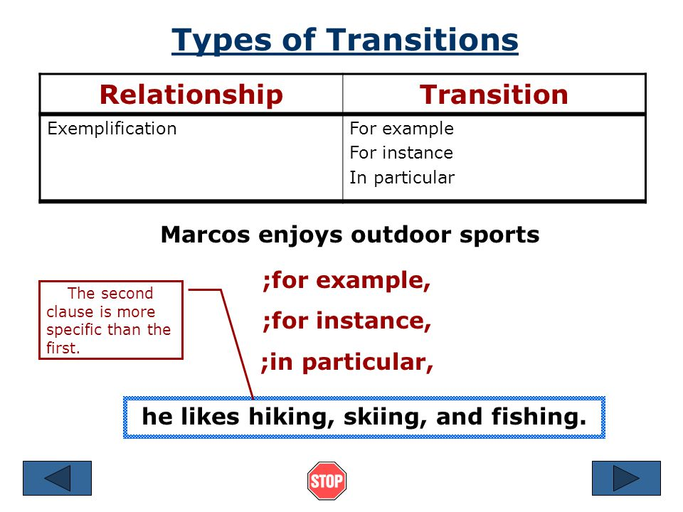 Types of Transitions RelationshipTransition Reinforcement/EmphasisIndeed In fact Marcos plays basketball ;in fact, ;indeed, he plays every Saturday.
