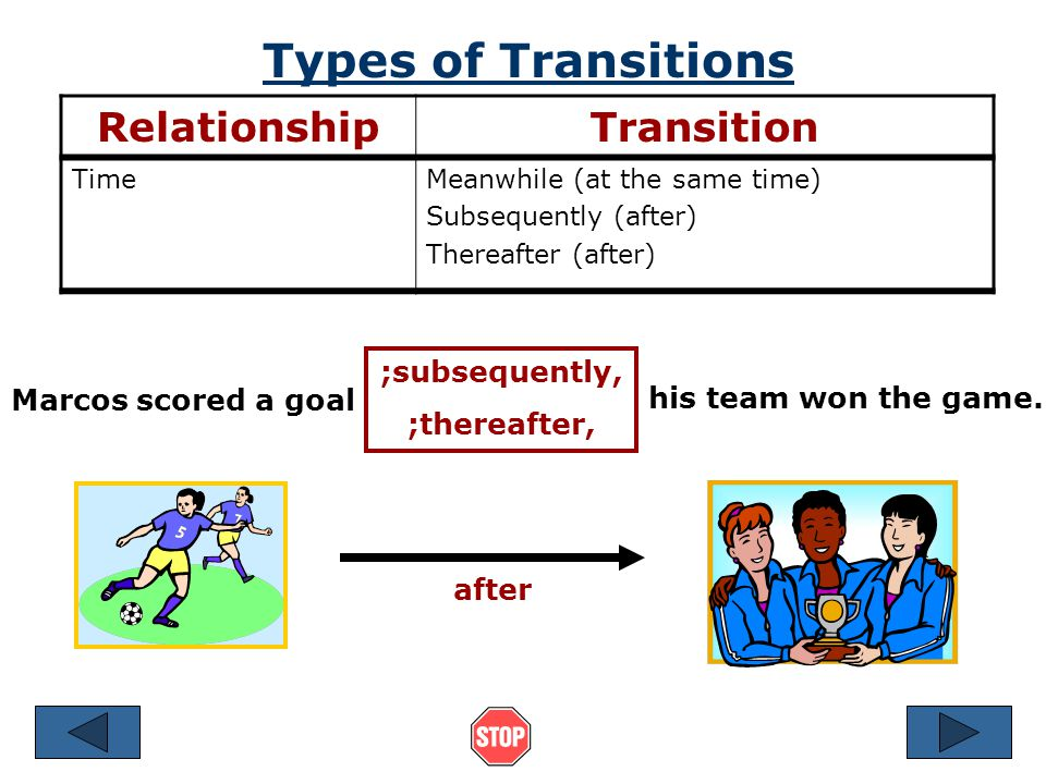 Types of Transitions RelationshipTransition Result or EffectConsequently Accordingly Thus Hence Therefore As a result Marcos broke his leg ;thus, ;consequently, ;therefore, ;hence, ;as a result, ;accordingly, he can't play basketball.