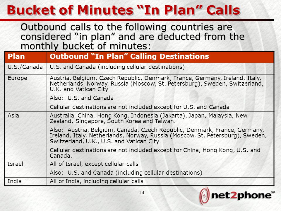 "14 Bucket of Minutes ""In Plan"" Calls PlanOutbound ""In Plan"" Calling Destinations U.S./CanadaU.S. and Canada (including cellular destinations) EuropeAu"