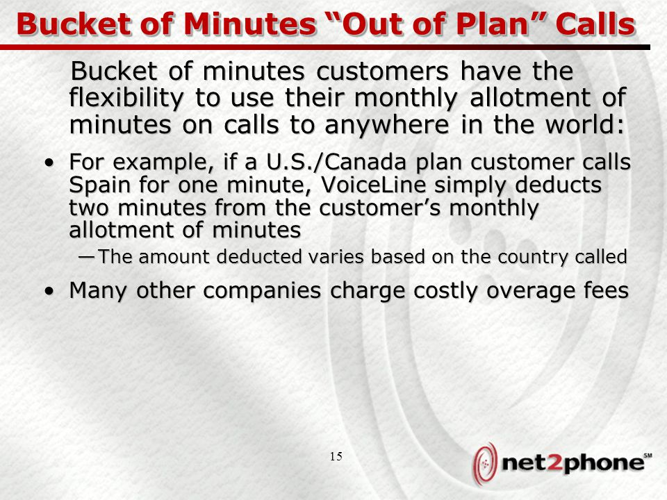 15 Bucket of Minutes Out of Plan Calls Bucket of minutes customers have the flexibility to use their monthly allotment of minutes on calls to anywhere in the world: For example, if a U.S./Canada plan customer calls Spain for one minute, VoiceLine simply deducts two minutes from the customer's monthly allotment of minutes —The amount deducted varies based on the country called Many other companies charge costly overage fees Bucket of minutes customers have the flexibility to use their monthly allotment of minutes on calls to anywhere in the world: For example, if a U.S./Canada plan customer calls Spain for one minute, VoiceLine simply deducts two minutes from the customer's monthly allotment of minutes —The amount deducted varies based on the country called Many other companies charge costly overage fees