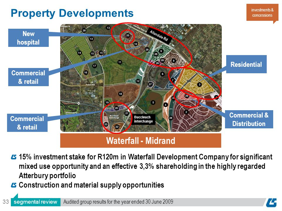 33 Property Developments investments & concessions Waterfall - Midrand 15% investment stake for R120m in Waterfall Development Company for significant