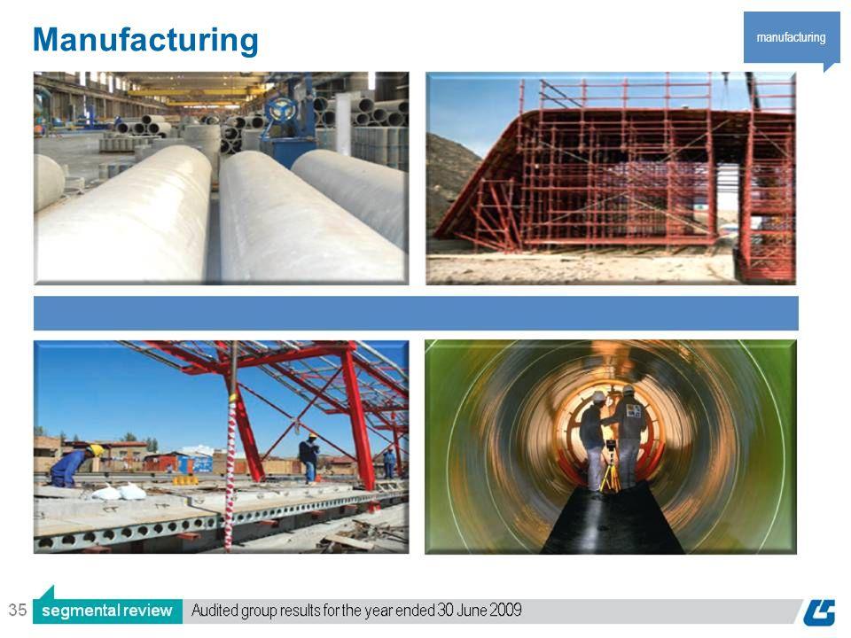 35 Manufacturing manufacturing