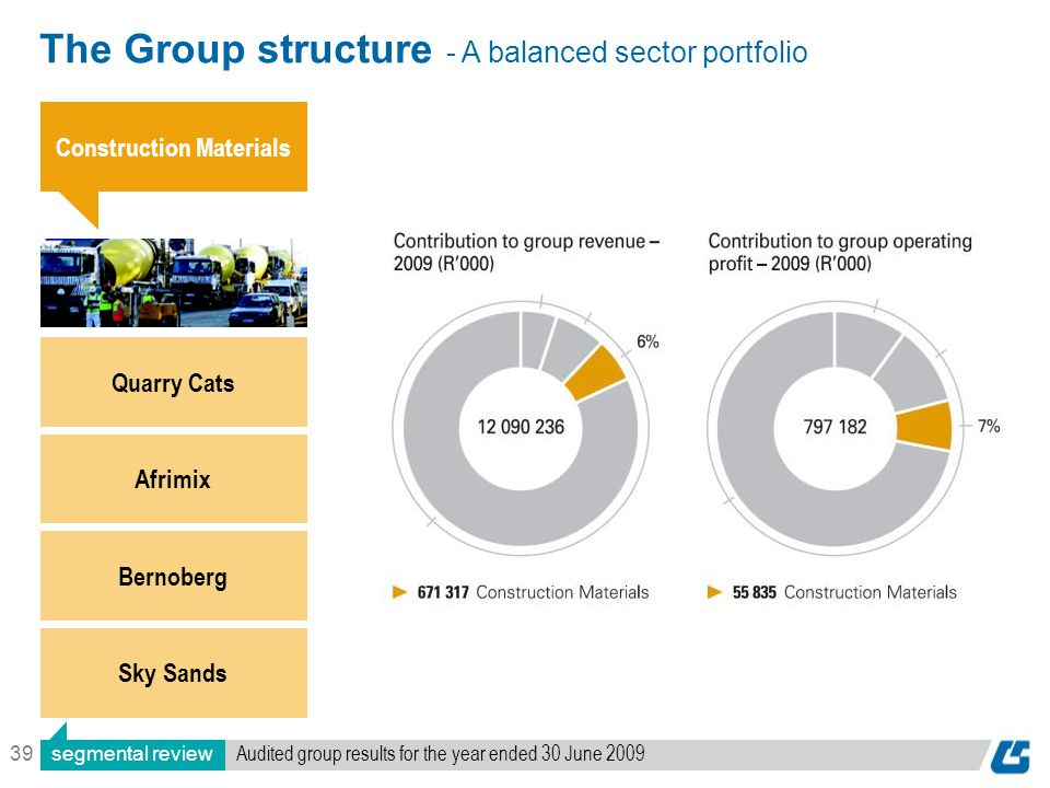39 The Group structure - A balanced sector portfolio Construction Materials Quarry Cats Afrimix Bernoberg Sky Sands segmental review Audited group res
