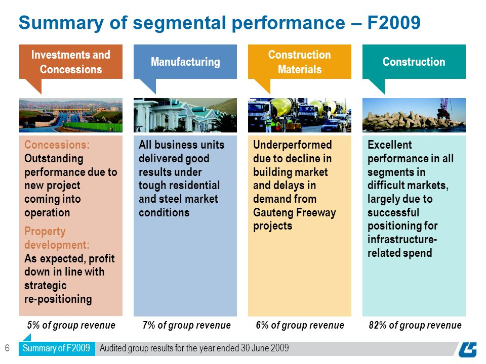 6 Summary of segmental performance – F2009 Investments and Concessions Manufacturing Construction Materials Construction Concessions: Outstanding performance due to new project coming into operation All business units delivered good results under tough residential and steel market conditions Underperformed due to decline in building market and delays in demand from Gauteng Freeway projects Excellent performance in all segments in difficult markets, largely due to successful positioning for infrastructure- related spend Property development: As expected, profit down in line with strategic re-positioning 82% of group revenue6% of group revenue7% of group revenue5% of group revenue Summary of F2009 Audited group results for the year ended 30 June 2009