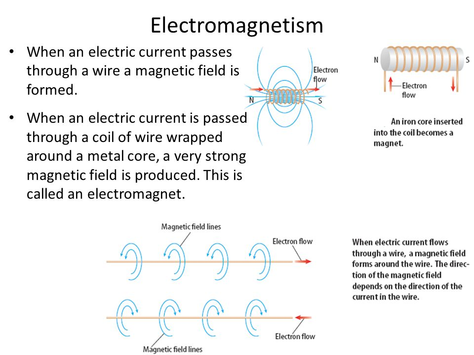 Electromagnetism When an electric current passes through a wire a magnetic field is formed. When an electric current is passed through a coil of wire