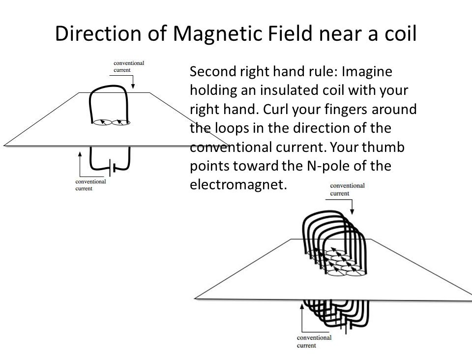 Direction of Magnetic Field near a coil Second right hand rule: Imagine holding an insulated coil with your right hand. Curl your fingers around the l