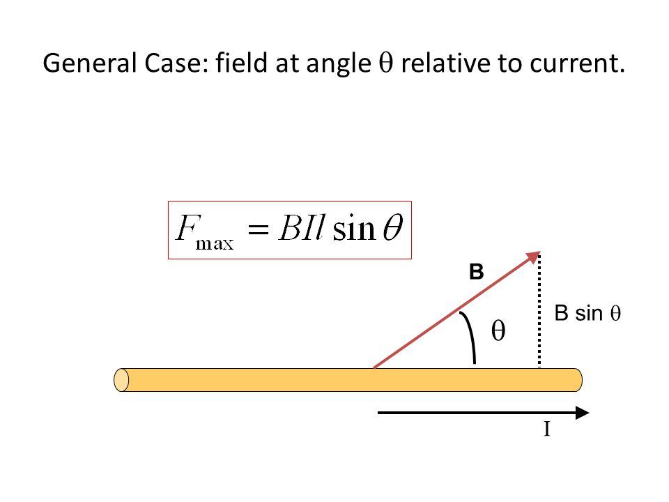 General Case: field at angle  relative to current. I B  B sin 
