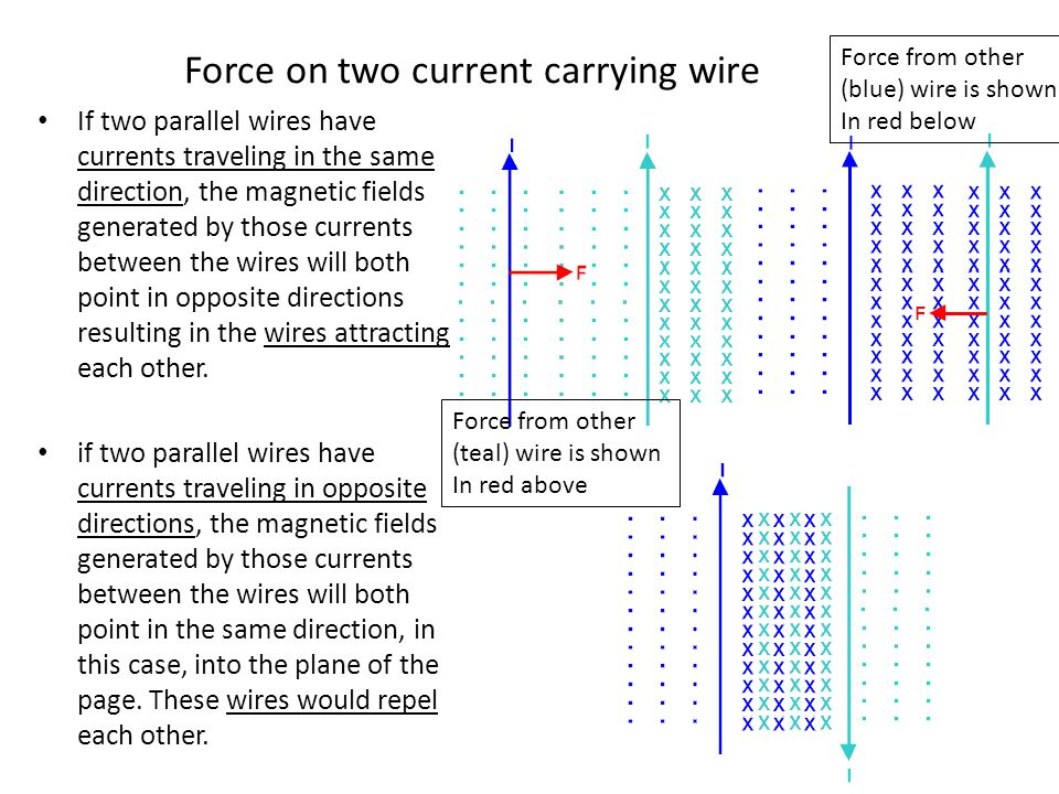 Force on two current carrying wire If two parallel wires have currents traveling in the same direction, the magnetic fields generated by those current