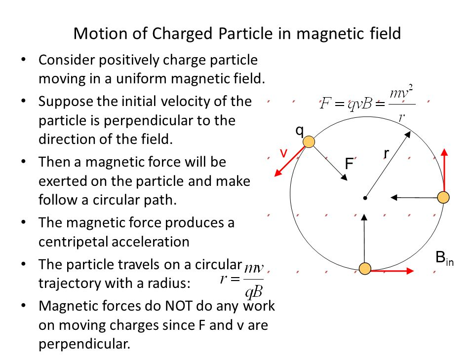 Motion of Charged Particle in magnetic field Consider positively charge particle moving in a uniform magnetic field. Suppose the initial velocity of t