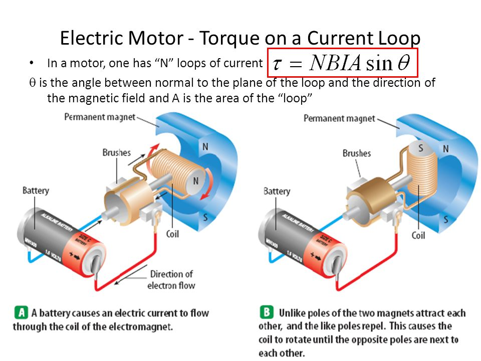 "Electric Motor - Torque on a Current Loop In a motor, one has ""N"" loops of current  is the angle between normal to the plane of the loop and the dire"