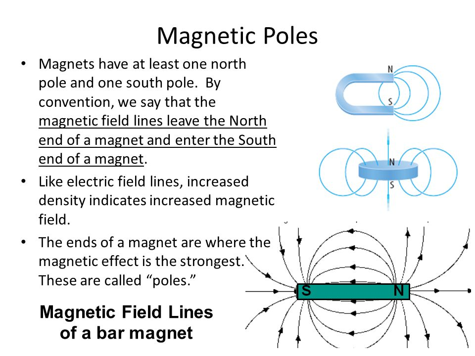 For every North, there is a South Poles of a magnet always come in pairs.