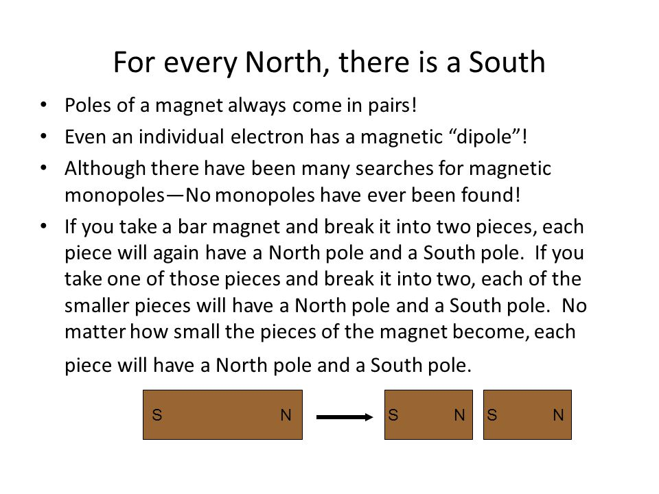 "For every North, there is a South Poles of a magnet always come in pairs! Even an individual electron has a magnetic ""dipole""! Although there have bee"