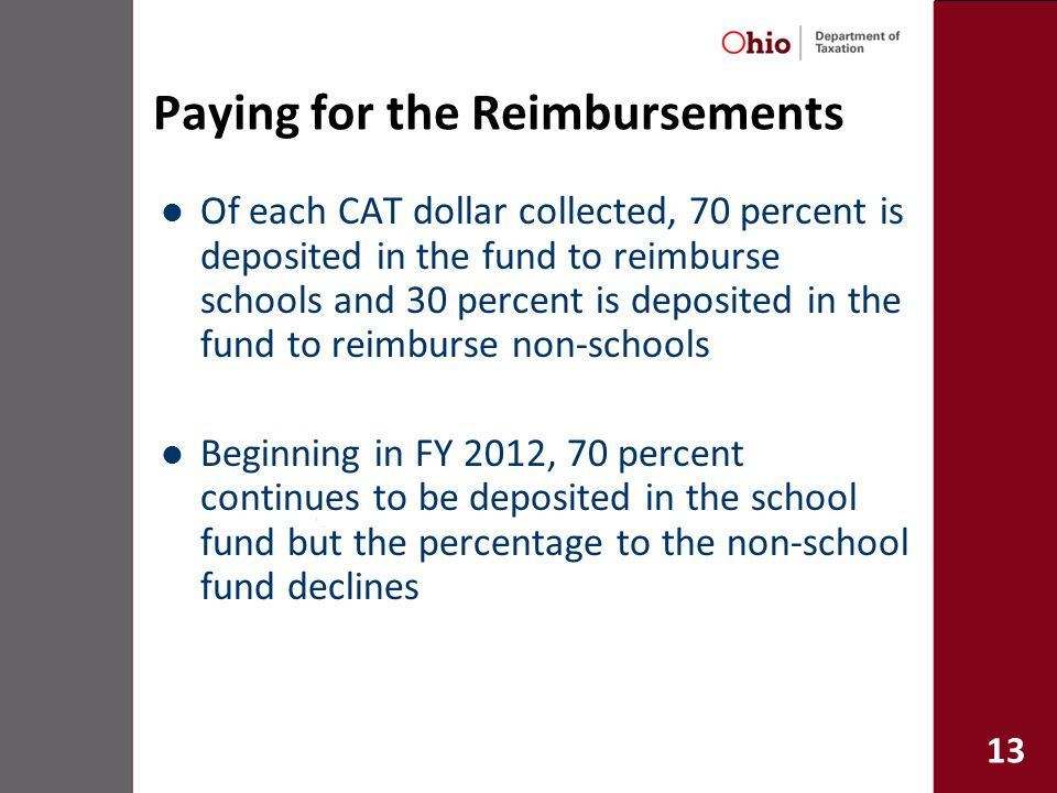 13 Paying for the Reimbursements Of each CAT dollar collected, 70 percent is deposited in the fund to reimburse schools and 30 percent is deposited in the fund to reimburse non-schools Beginning in FY 2012, 70 percent continues to be deposited in the school fund but the percentage to the non-school fund declines